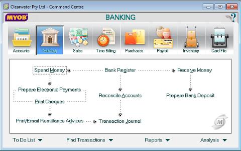 how to pay loan in myob