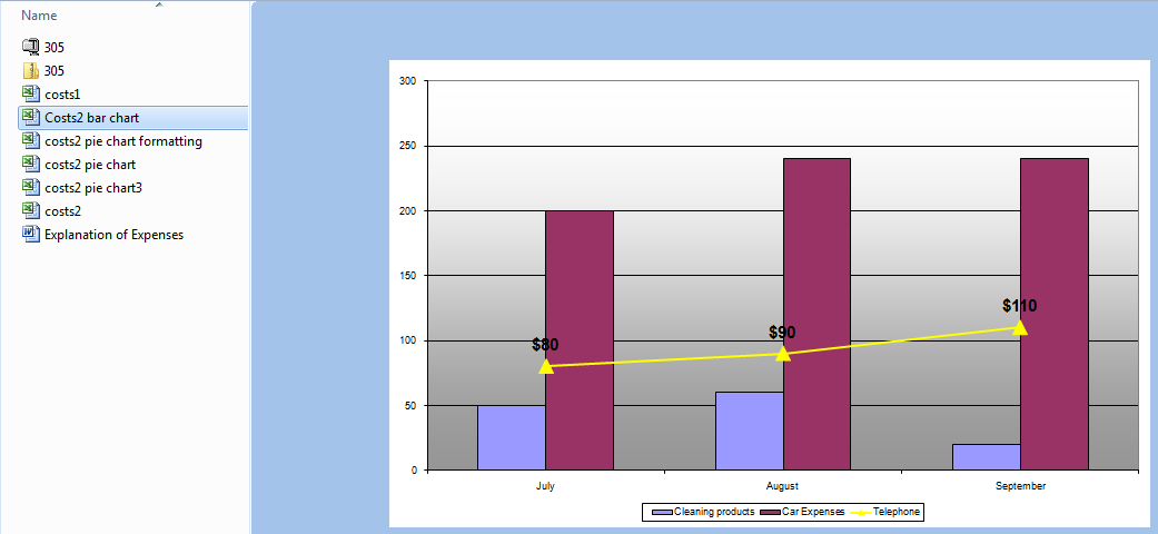 Microsoft Excel Training Courses - Creating & Formatting Charts